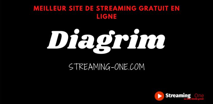 Diagrim